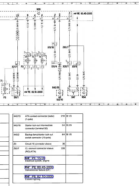 45614d1183516094 s500 w140 no crank 2 s500 w140 no crank peachparts mercedes shopforum Wiring Harness Diagram at gsmx.co