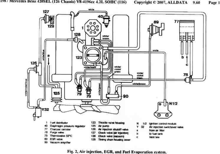 Mercedes R107 Vacuum Diagrams