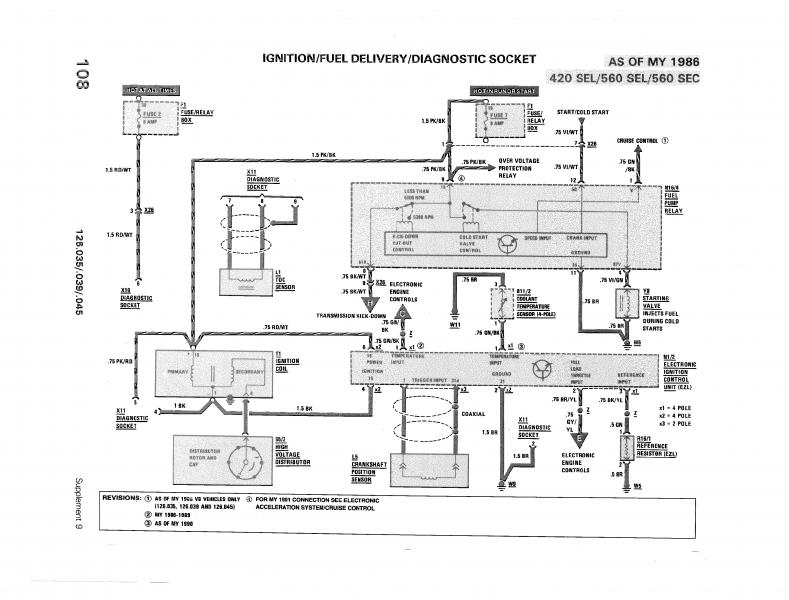 1991 mercedes benz 560sel fuse box diagram mercedes s550