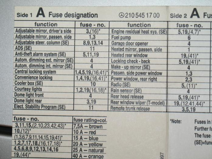 2001 Mercede C320 Fuse Diagram