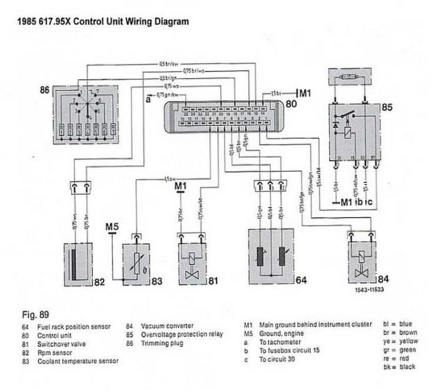 w124  1989  control unit wiring diagram
