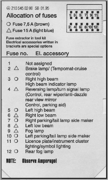 fuse box chart 2000 s430 - peachparts mercedes-benz forum 2000 s430 fuse diagram