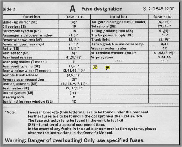 Fuse Box Chart 2000 S430 Peachparts Mercedes Benz Forum