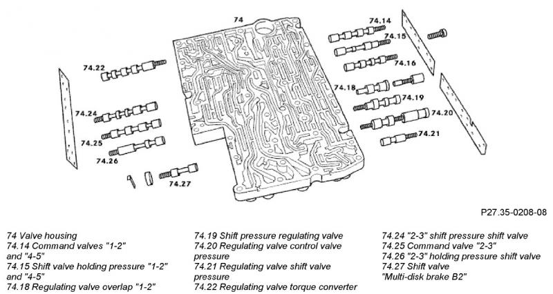 chevy hhr tail light wiring diagram