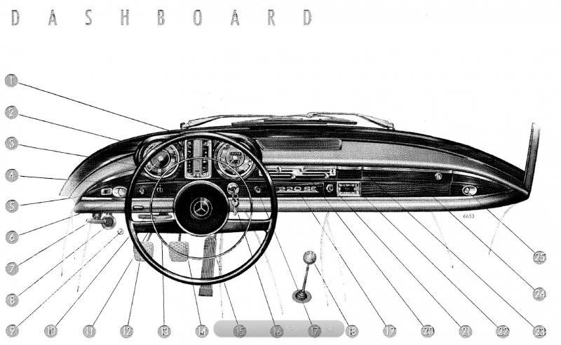 dash layout  1967 w111
