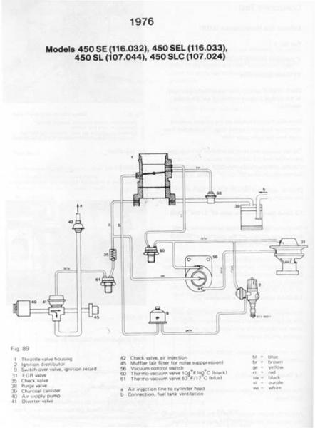 1976 450 sl vacuum line diagram - peachparts mercedes-benz ... mercedes c240 vacuum diagram 1978 mercedes 450sl vacuum diagram routing