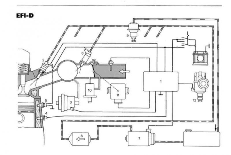 Schema Elettrico Mercedes Classe A W168 : Schema impianto elettrico mercedes classe c fare di una