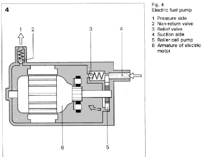 Friend U0026 39 S 280se M130 Needs A Fuel Pump