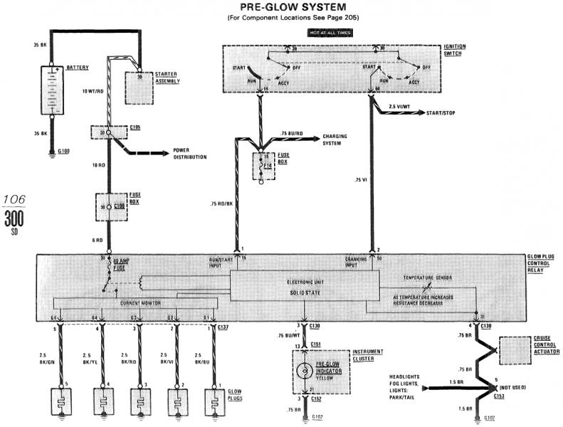 Bosch Glow Plug Relay Wiring Diagram Wiring Diagram and – Diesel Glow Plug Wiring Diagram
