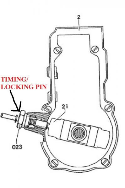 om606 injection timing