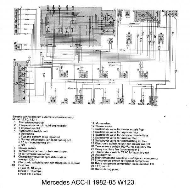 W124 climate control wiring diagram circuit and for Mercedes benz w124 230e workshop manual