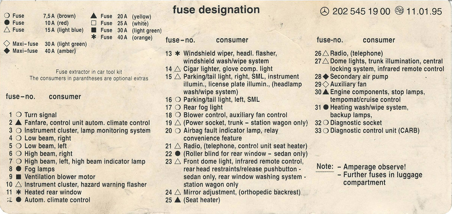 fuse box chart what fuse goes where page 4 peachparts. Black Bedroom Furniture Sets. Home Design Ideas