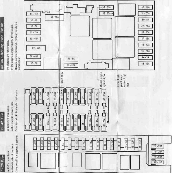 mercedes benz 300d fuse box location fuse box chart, what fuse goes where - page 2 - peachparts ... mercedes benz c230 fuse box location
