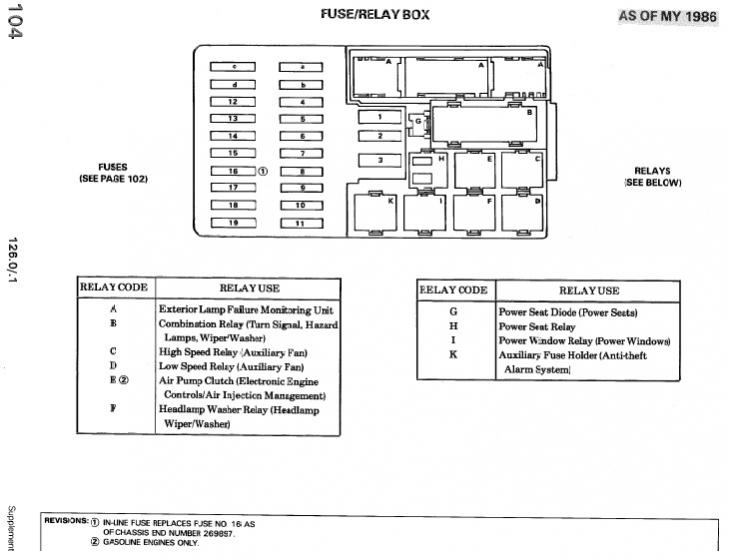 fuse box chart, what fuse goes where - page 2 - peachparts ... mercedes benz fuse box diagram 2013 four