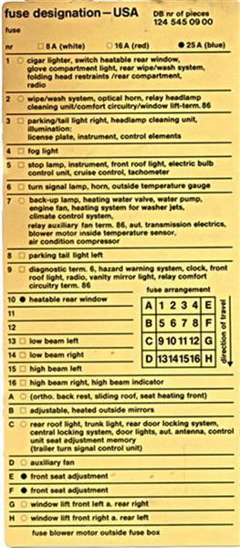 300e fuse box designation chart peachparts mercedes benz. Black Bedroom Furniture Sets. Home Design Ideas