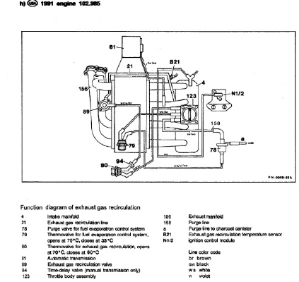 mercedes benz vacuum diagram electrical wiring diagram 123 mercedes-benz vacuum system diagram 1987 mercedes 300d vacuum diagram trusted wiring diagram 1984 ford 300 6 vacuum line diagram mercedes benz vacuum diagram